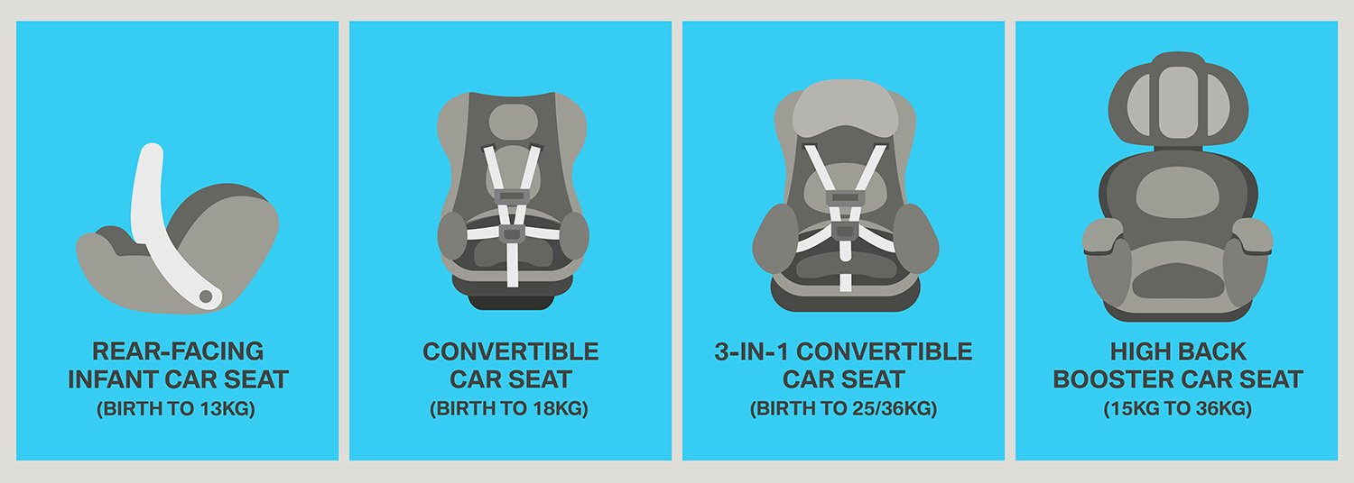 BMW Malaysia and Childline Foundation Partner with Chicco Malaysia to Advocate Child Car Seat Safety 'From Day One'.
